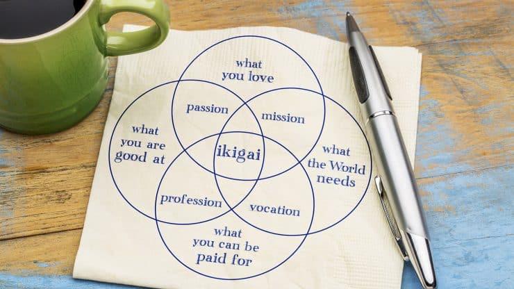 ikigai life after 60